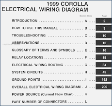 2003 toyota avalon stereo wiring diagram collection free 2004 toyota corolla radio wiring diagram at 2003 Toyota Corolla Radio Wiring Diagram