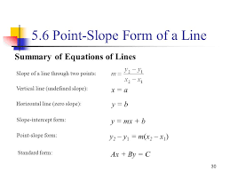 5 6 point slope form of a line