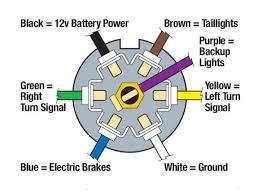 seven way trailer wiring diagram wiring diagram Seven Way Wiring Diagram curt wiring diagram 7 blade printable seven way plug wiring diagram