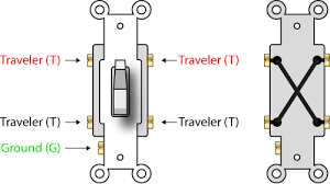 electrical switch how to wire a light switch electrical switch wiring for ceiling fan animated circuit diagram showing the operation of a 4 way switch