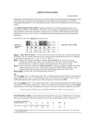Seventh Chords Chart Substituting Chords