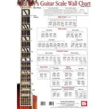 Guitar Scale Wall Chart Mel Bay Christiansen Mike Guitar Scale Wall Chart Guitar