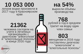 С днём рождения водки  Защите диссертации Дмитрия Ивановича Менделеева О соединении спирта с водою посвящается