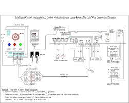 gate control wiring diagram data wiring diagram blog electric gate wiring diagram wiring diagram power distribution diagrams baldor 3 phase motor wiring diagrams furthermore