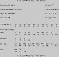 Asvab Scores Affect Army Jobs Rowlandayso215
