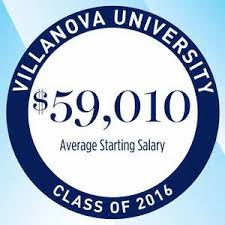 admission office of things to know when considering villanova