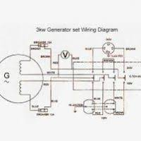 powermate generator wiring diagram home wiring diagrams coleman powermate generator wiring diagram wiring diagram and powermate 5500 generator wiring diagram powermate generator wiring diagram