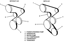 solved how to fit serpentine belt on toyota yaris 1999 fixya 2007 toyota yaris engine diagram how do you tighten a serpentine belt on a 1999 toyota sienna?