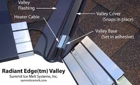 stop ice dam leaks in valleys roof melt systems i16