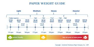 Paper 101 Paper Weight Guide About Paper Weights And