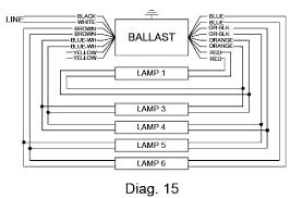 fluorescent ballast wiring fluorescent ballast wiring diagram wiring diagram for ballast bypass at Wiring Diagram For Ballast