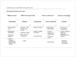 Format For An Executive Summary Free Strategic Plan Template Planning Summary Executive