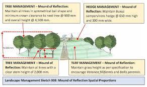 What Is Landscape Management What Is Landscape Landscape