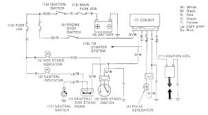 gx160 wiring diagram similiar honda gx pull start wire diagram honda xrr wiring diagram honda wiring diagrams