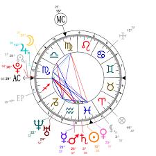 Nicki Minaj Birth Chart Astrology And Natal Chart Of Justin Bieber Born On 1994 03 01