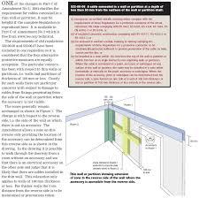 wiring diagram kitchen downlights wiring image wiring diagram for kitchen downlights wiring trailer wiring on wiring diagram kitchen downlights