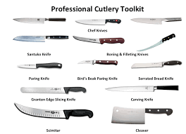 About Cutlery The Culinary Pro