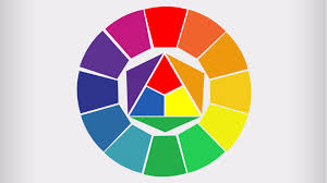 The Colour Wheel Your Guide To The Theory Of Hair Colour