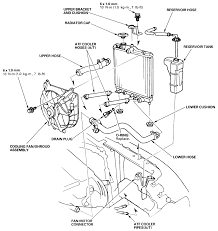 Any tricks to replacing the radiator on a 93 civic with an automatic rh justanswer cooling system diagrams gm v6 hvac cooling system diagram