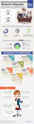 Infographic: Resume Etiquette Do's & Don'ts For A Resume Template