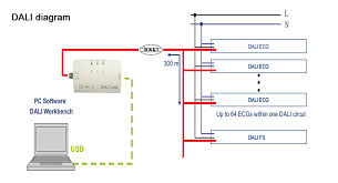dali led driver wiring diagram wiring diagrams led driver basefit lighting specializing in the design and