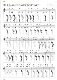 Bass Flute Finger Chart 42 Punctual Flute Trill Finger Chart