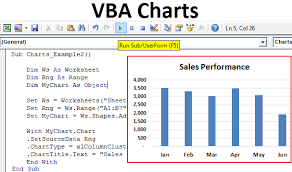 Chart Select Vba Charts How To Create A Chart Using Vba Code With
