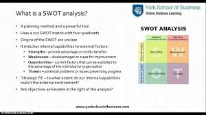 what is a swot analysis what is a swot analysis