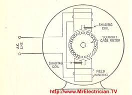 shaded pole electric motor