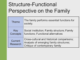 FAMILY STRUCTURE  RELATIONSHIPS AND MENTAL HEALTH  A CASE STUDY OF
