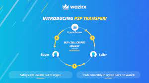 Register an account(s) at available exchanges in india (unocoin for example). Revealing The Most Legal Way To Buy Sell Cryptos In India After The Rbi Ban Using Wazirx By Wazirx Bitcoin Exchange Wazirx Medium
