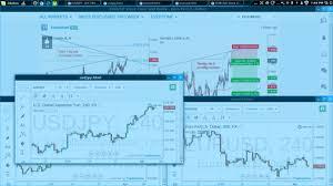 Tradingview Desktop Web App