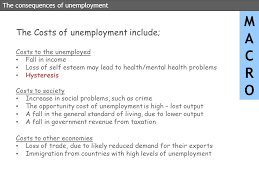 Cost Of Unemployment Lessons Objectives The Meaning Of Unemployment The