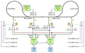similiar train diagram keywords train track turn out wiring besides layouts for ho dcc wiring diagrams