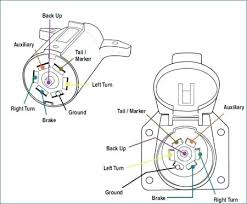 ford f350 trailer wiring diagram for plug 7 flat way assettoaddons ford f250 trailer wiring diagram at Ford F 350 Trailer Wiring Diagram
