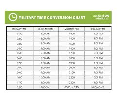 24 Hour Military Time Conversion Chart Military Time Chart 24 Hour Time Clock Mantle Cuckoo Clock