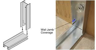 the wall jambs fit over the bottom track leaving a small amount of adjuility from the inside legs of the wall jambs