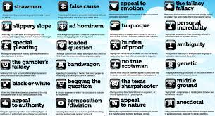 logical fallacy summaries examples image acirc middot tiffanyrich 2 years ago