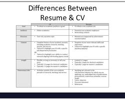 ... 98 resume builder online cover letter maker resume cv cover ...