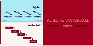 software development methodology agile vs waterfall differences in software development methodologies