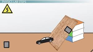 Energy Conversions Using Inclined Planes: Physics Lab - Video ...