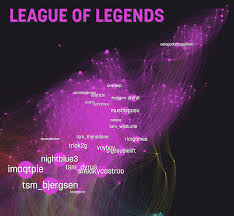 Visual Mapping Of Twitch And Our Communities Cause