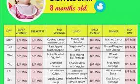 14 Month Old Baby Food Healthy Food Recipes To Gain Weight