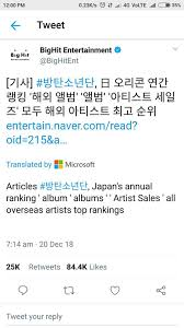 Oricon Chart Ranking Bts Highest Place On Japans Oricon Yearly Ranking Chart