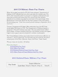 Military Pay Chart Air Force Reserves Best Picture Of