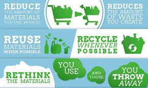 reduce reuse recycle jbloom flickr reduce reuse recycle by jbloom reduce reuse recycle by jbloom