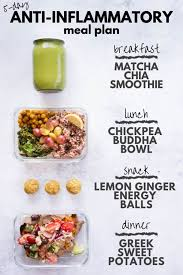 Anti Inflammatory Foods Chart 5 Day Anti Inflammatory Diet Meal Plan A Sweet Pea Chef