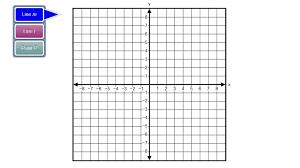 Algebra 1 Parcc Question Graph Y Mx B Voxitatis Blog