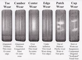 Does Your Central Fforida Area Vehicle Need Wheel Alignment