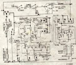 wiring diagram for washing machine wiring image general electric dryer wiring diagram wiring diagram schematics on wiring diagram for washing machine